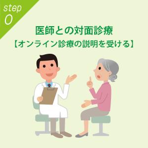 医師との対面診療【オンライン診療の説明を受ける】